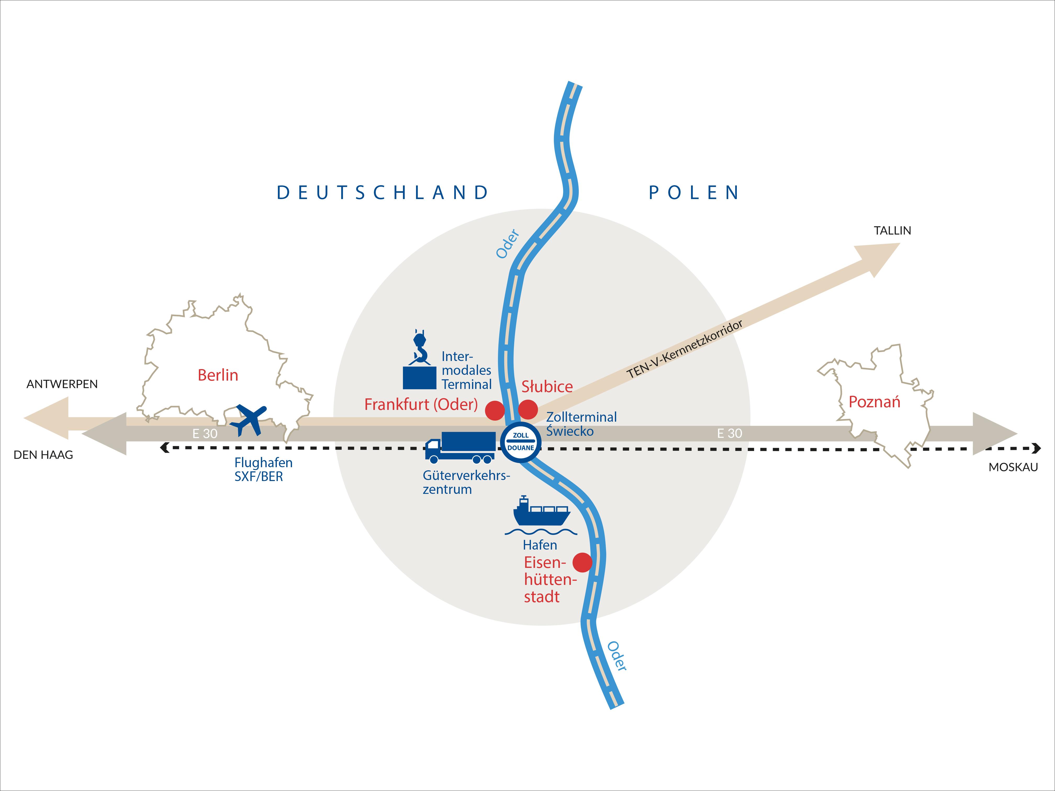 Deutsch-polnische Grenzregion Frankfurt(Oder)/Slubice